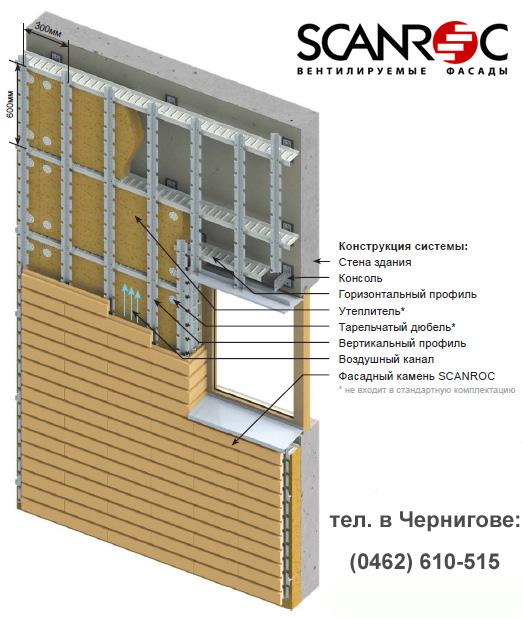 Купить СКАНРОК в Чернигове вентилируемые фасады